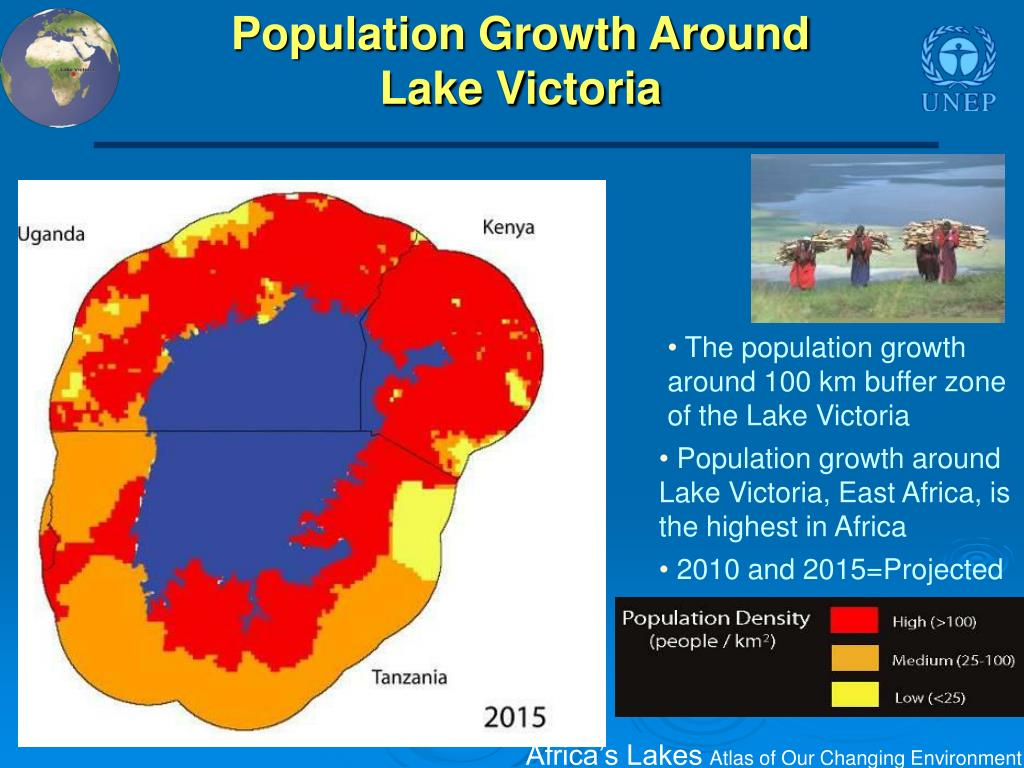 Population Growth Around