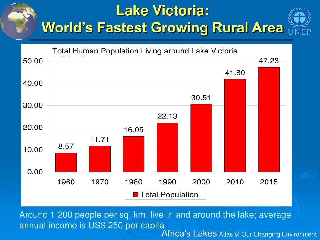 Lake Victoria: