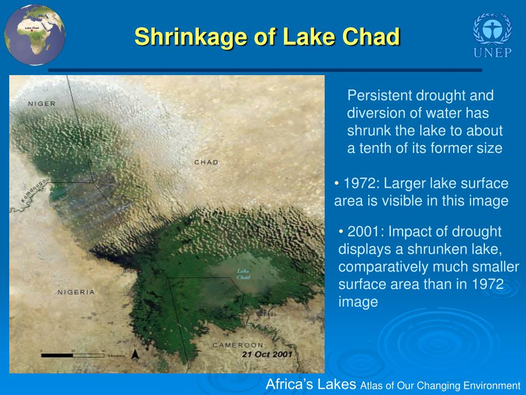 Shrinkage of Lake Chad