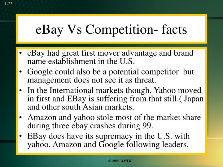 eBay Vs Competition- facts