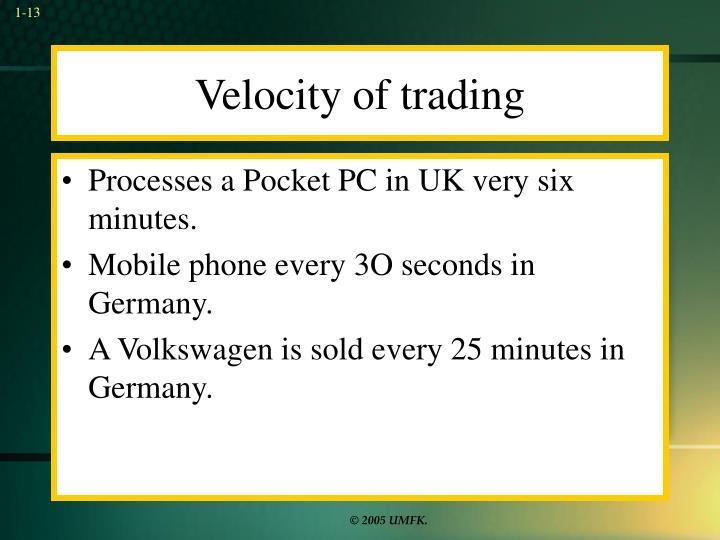 Velocity of trading