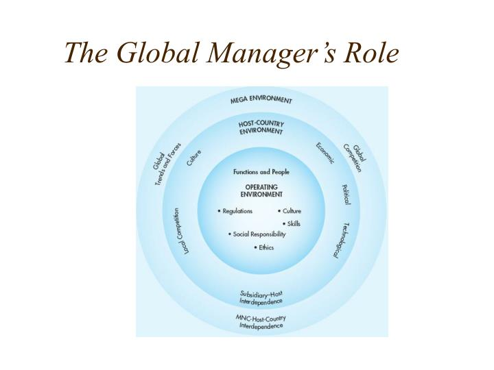 The Global Manager's Role