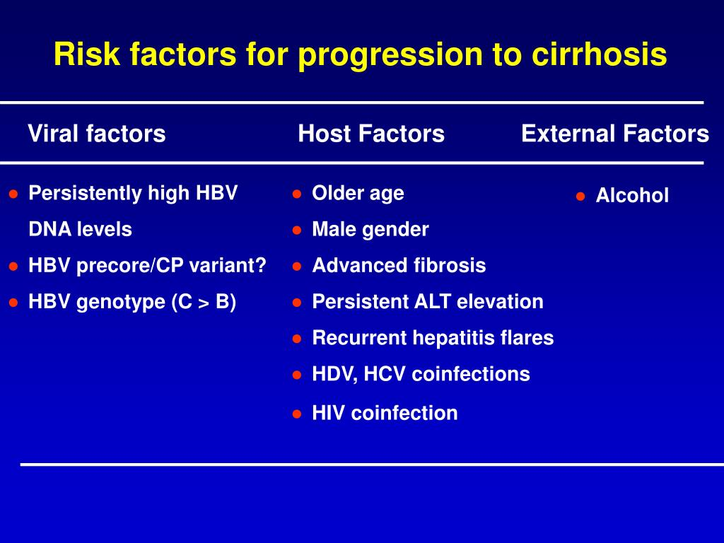 Risk factors for progression to cirrhosis