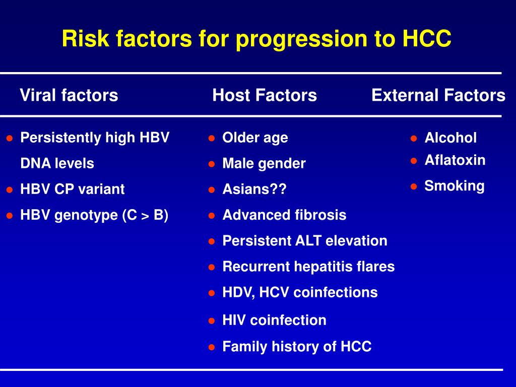 Risk factors for progression to HCC