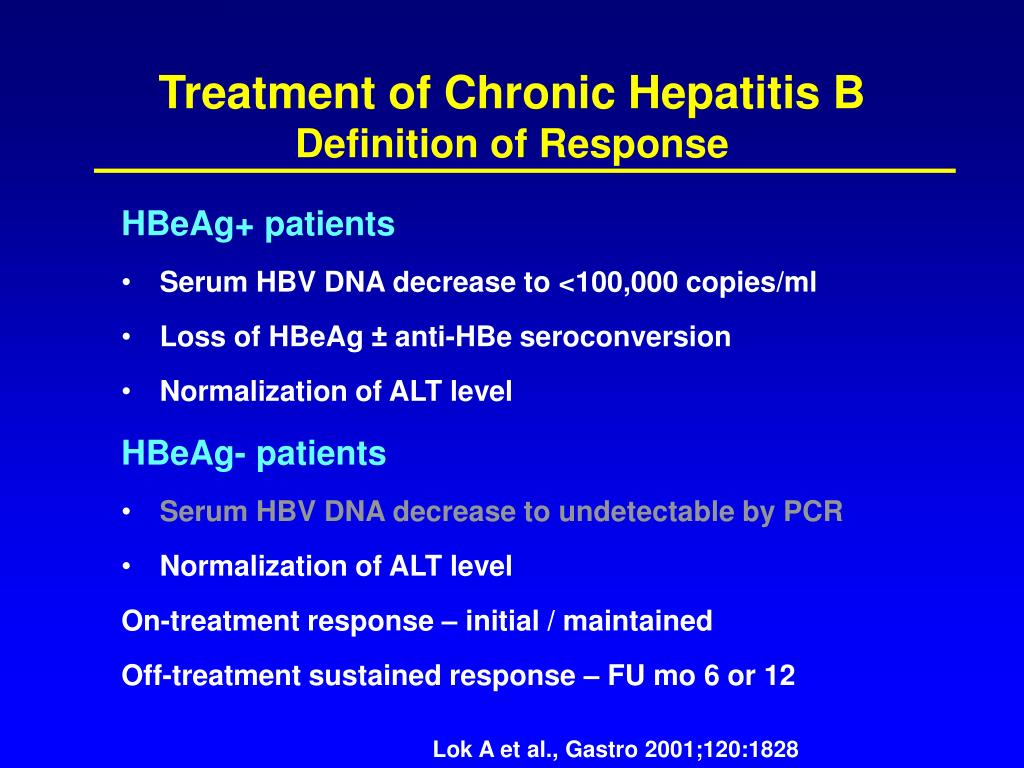 Treatment of Chronic Hepatitis B
