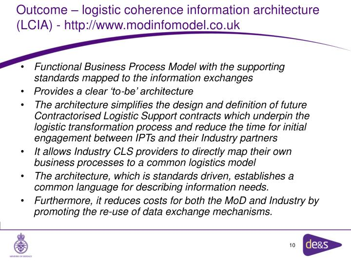 Outcome – logistic coherence information architecture (LCIA) - http://www.modinfomodel.co.uk