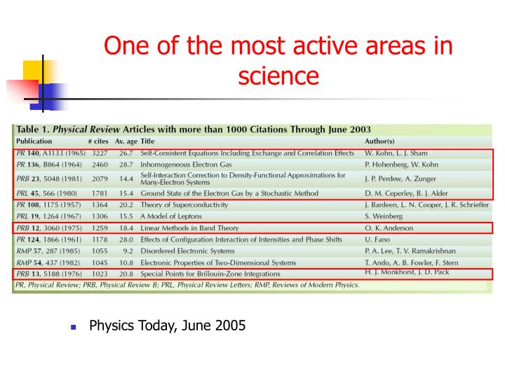 One of the most active areas in science