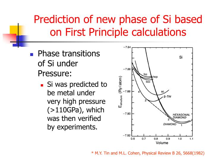 Prediction of new phase of Si based on First Principle calculations
