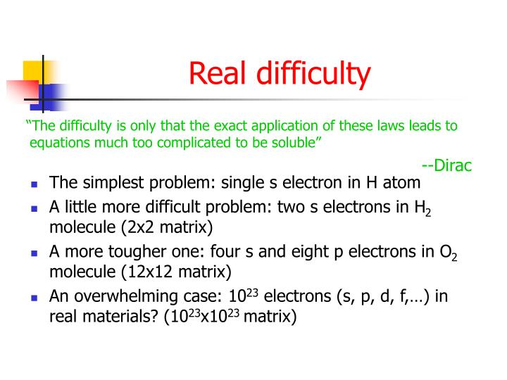 Real difficulty