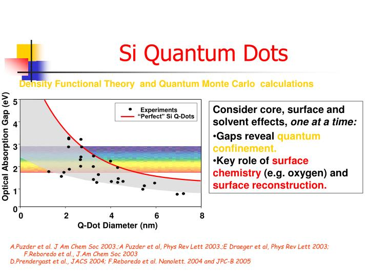 Density Functional Theory  and Quantum Monte Carlo  calculations