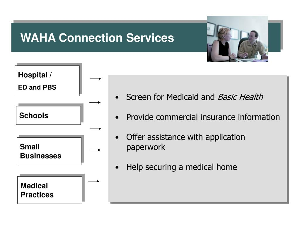 WAHA Connection Services