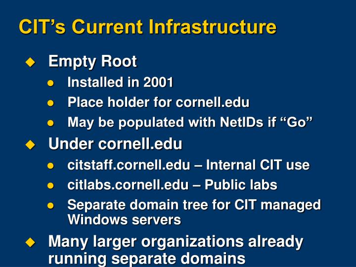 CIT's Current Infrastructure
