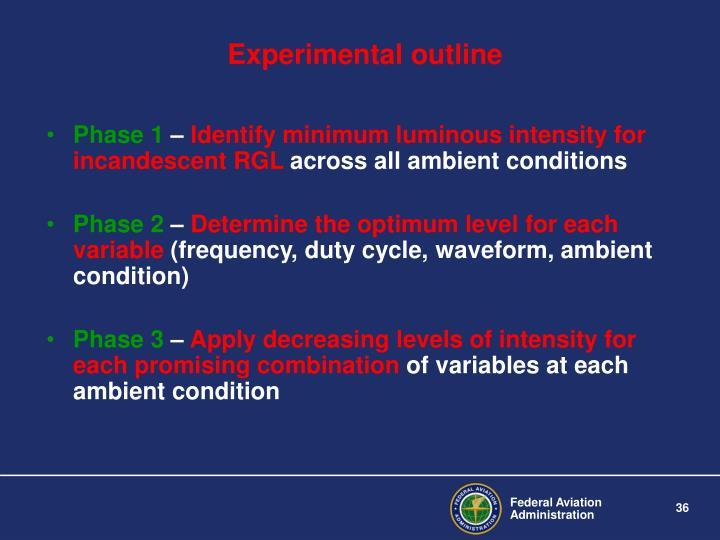 Experimental outline