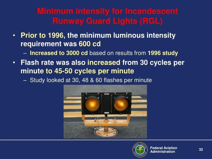 Minimum intensity for Incandescent