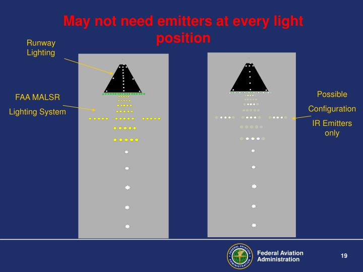 May not need emitters at every light position
