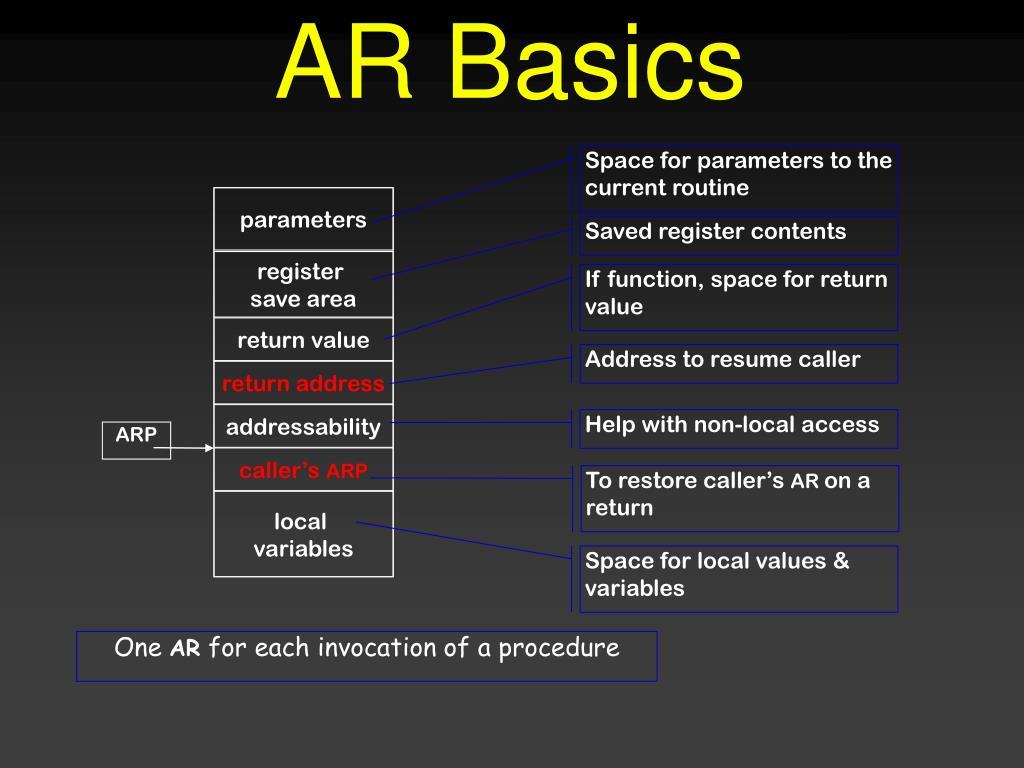 AR Basics