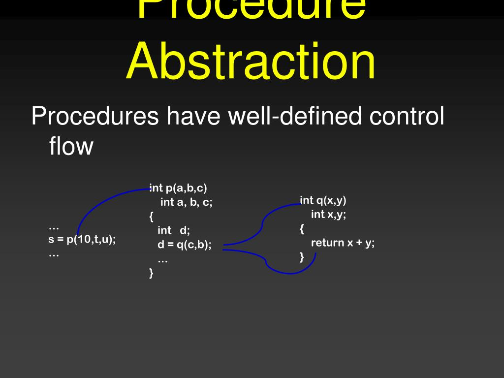 Procedure Abstraction