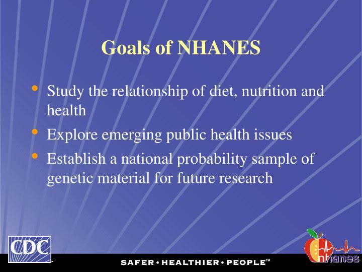 Goals of NHANES