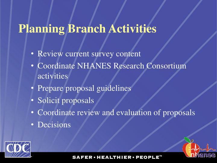 Planning Branch Activities
