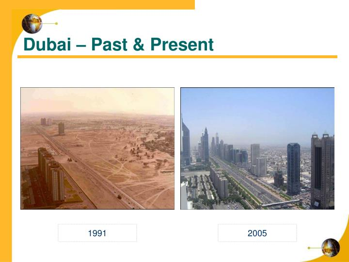 Dubai – Past & Present