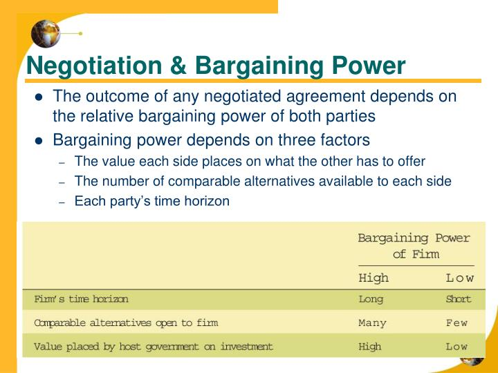 Negotiation & Bargaining Power