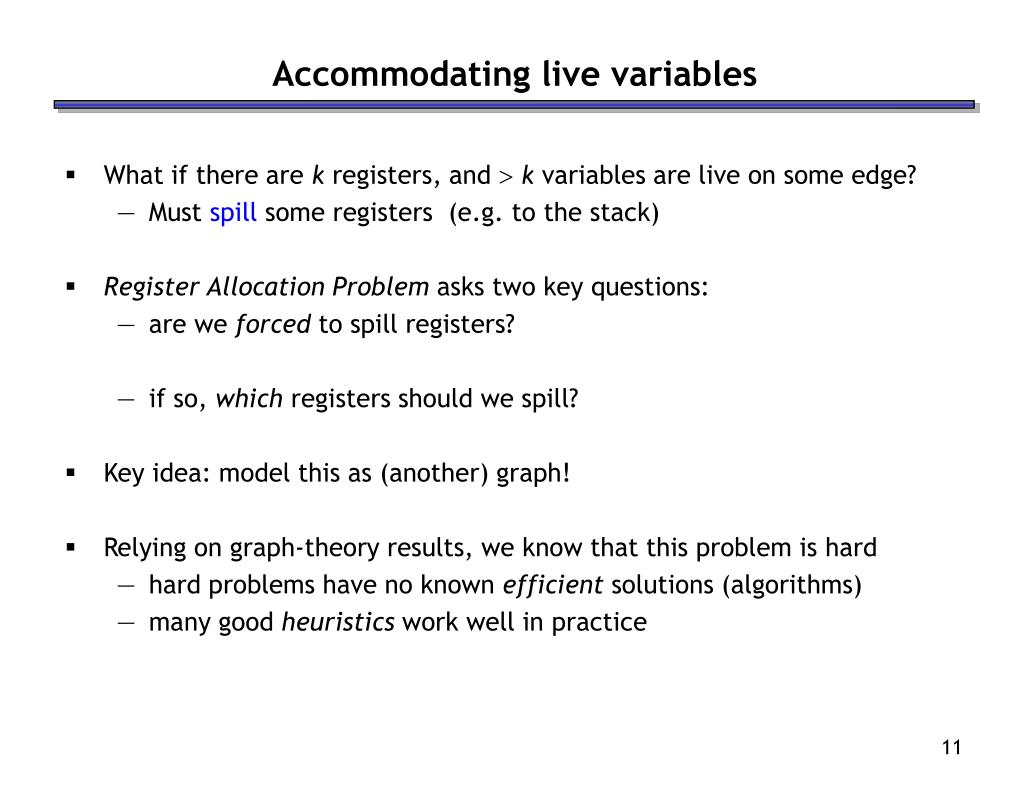 Accommodating live variables