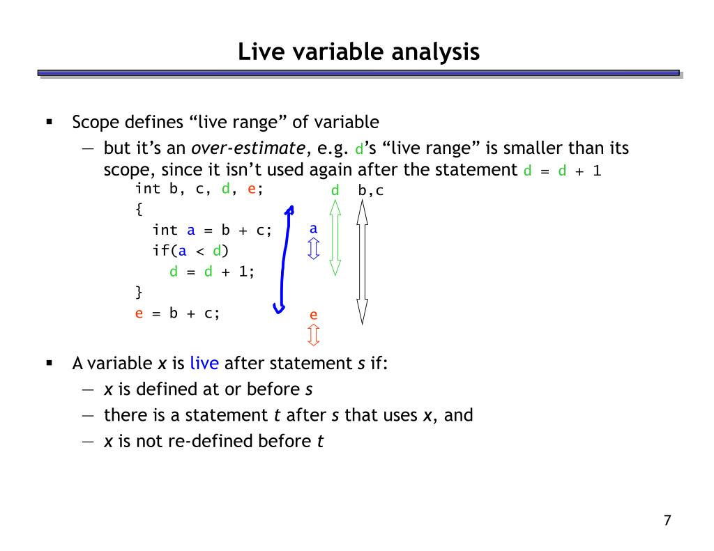 Live variable analysis