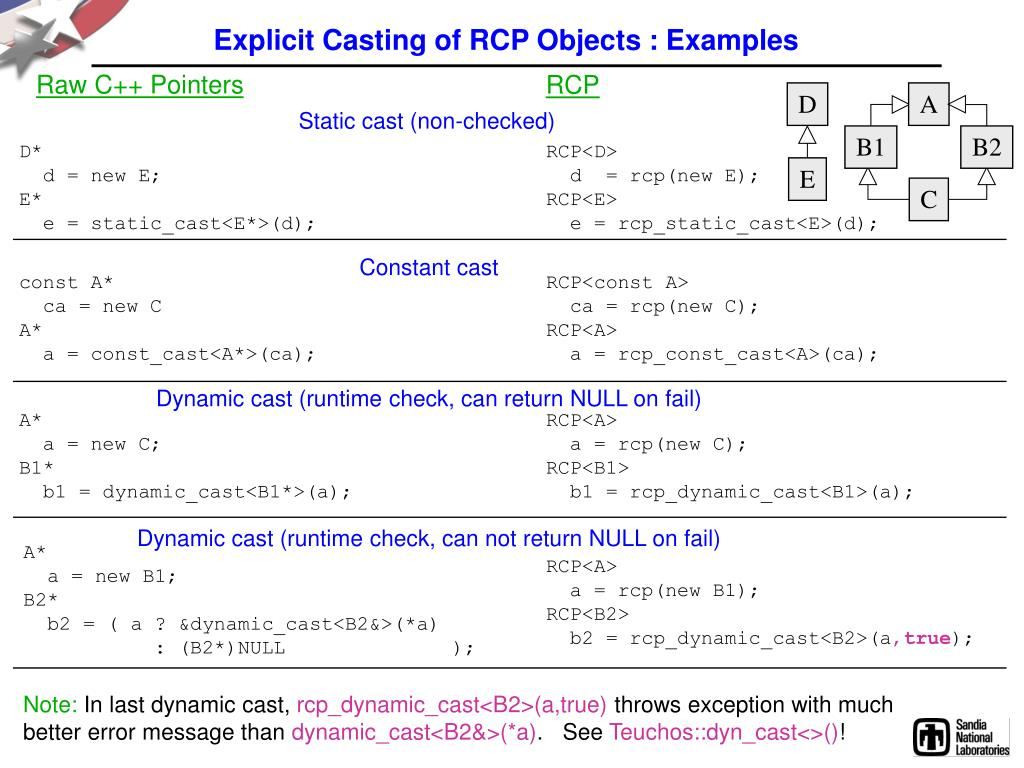 Explicit Casting of RCP Objects : Examples