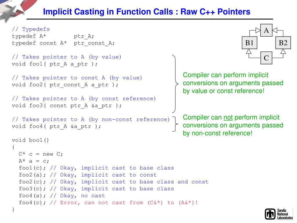 Implicit Casting in Function Calls : Raw C++ Pointers