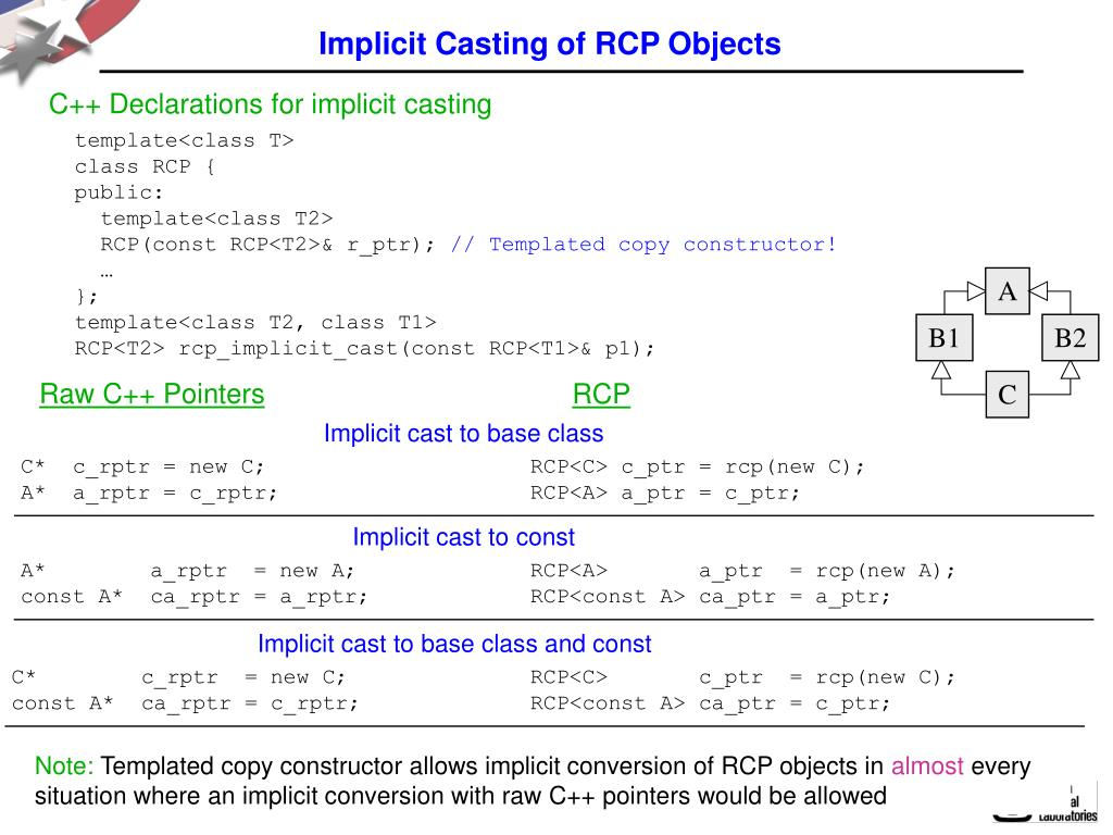 Implicit Casting of RCP Objects