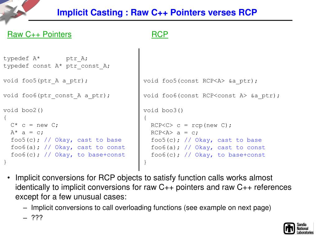 Implicit Casting : Raw C++ Pointers verses RCP