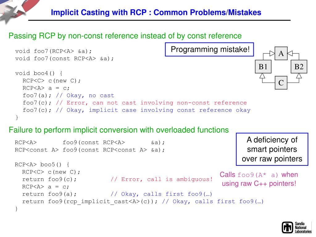 Implicit Casting with RCP : Common Problems/Mistakes