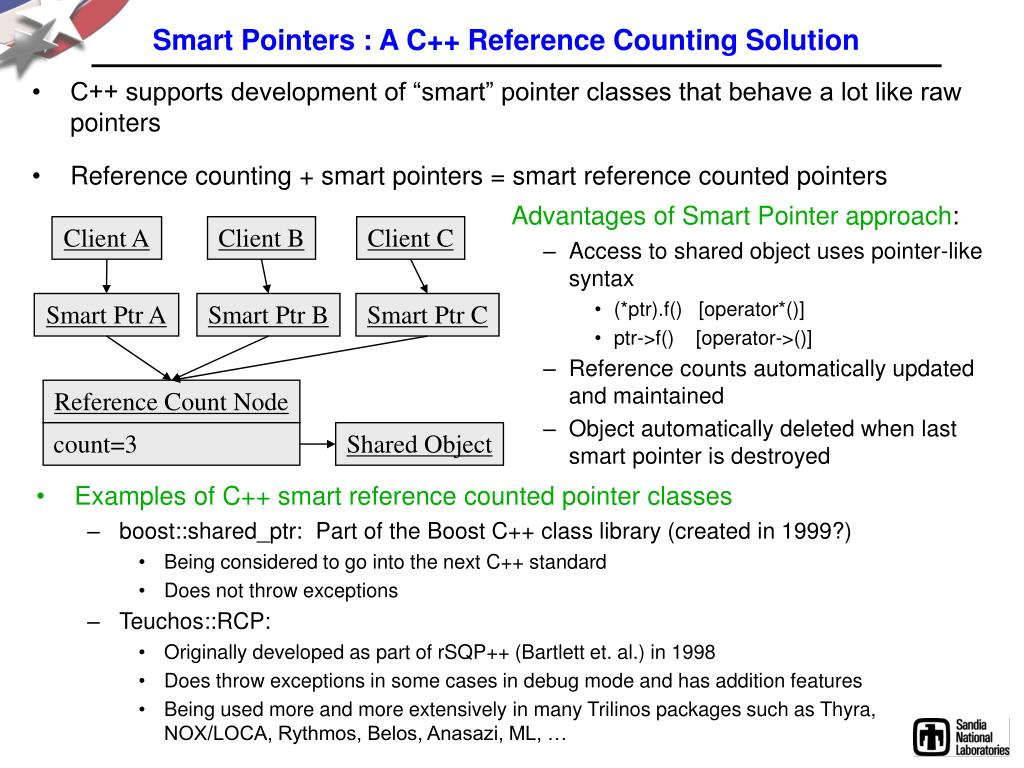 Smart Pointers : A C++ Reference Counting Solution