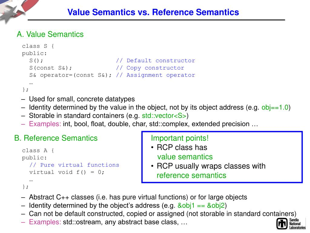 Value Semantics vs. Reference Semantics
