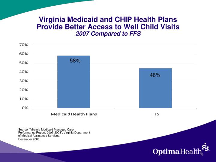 Virginia Medicaid and CHIP Health Plans