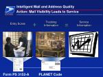 action mail visibility leads to service