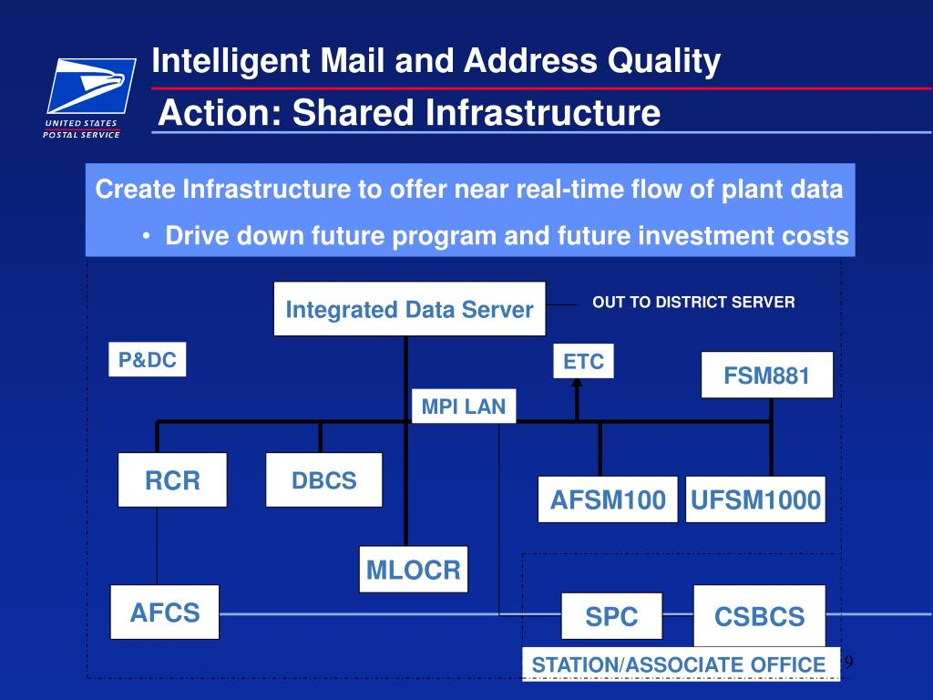 Action: Shared Infrastructure