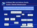 action shared infrastructure