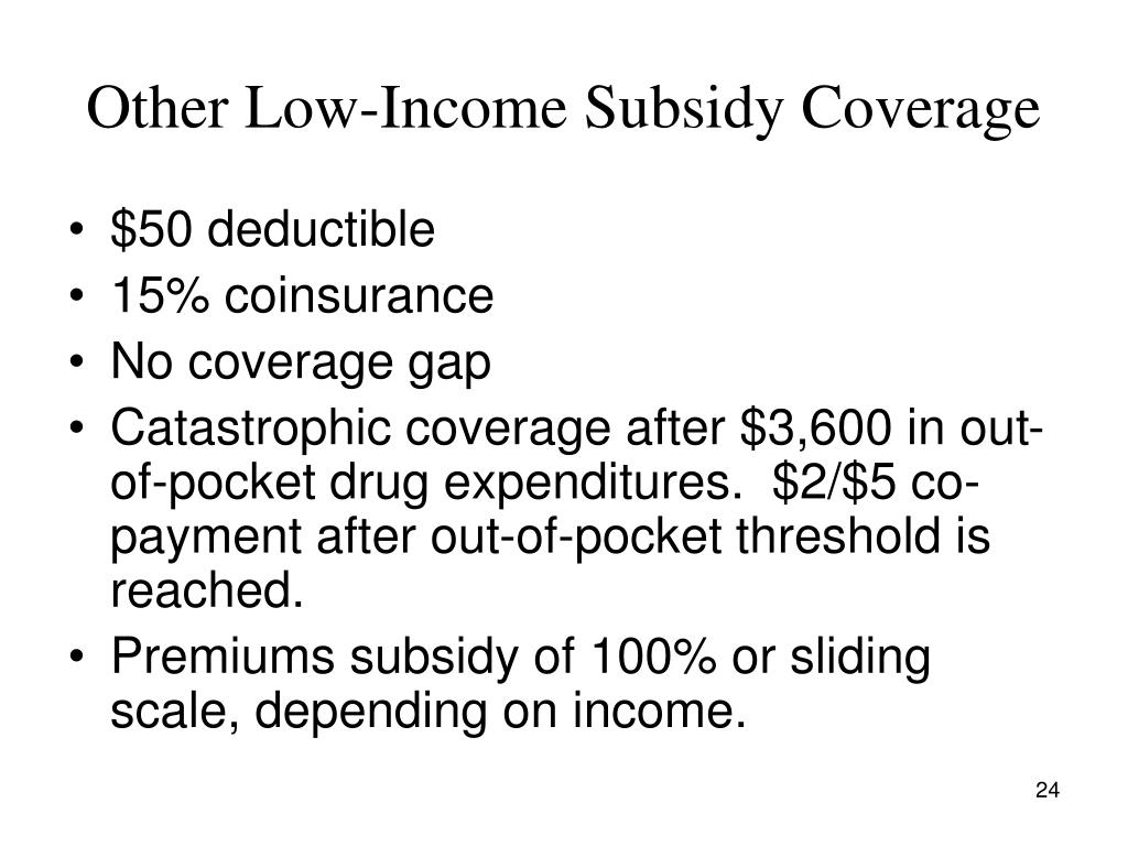 Other Low-Income Subsidy Coverage