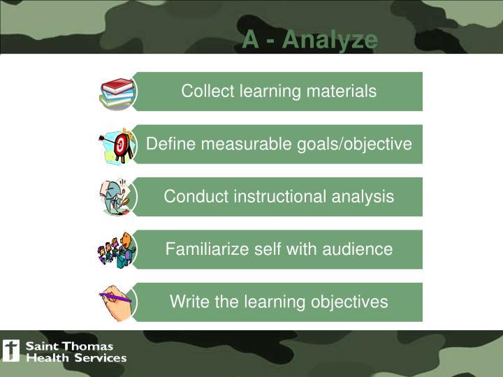 A - Analyze