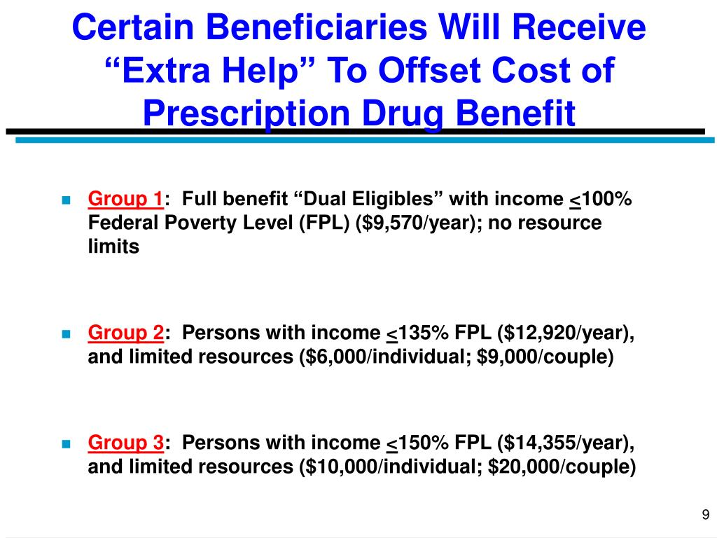 "Certain Beneficiaries Will Receive  ""Extra Help"" To Offset Cost of Prescription Drug Benefit"