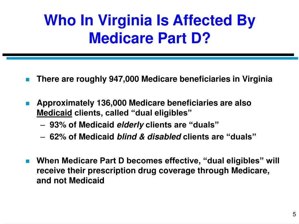 Who In Virginia Is Affected By Medicare Part D?