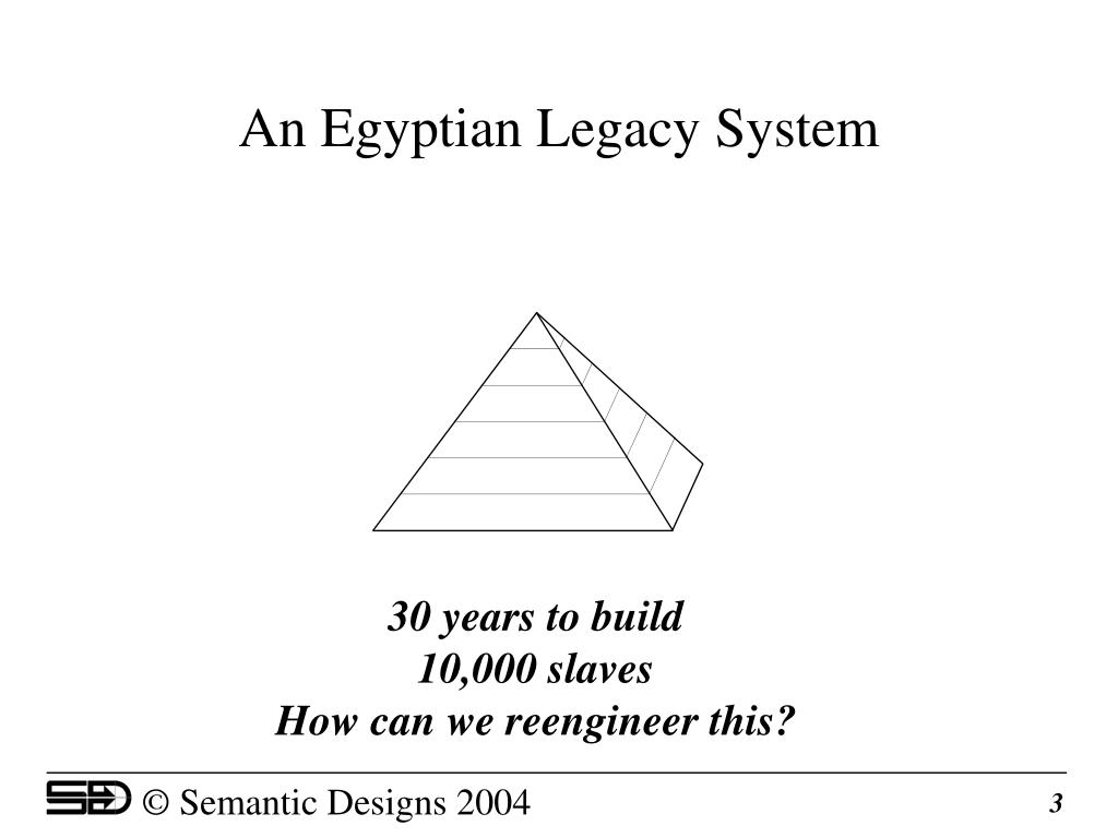 An Egyptian Legacy System