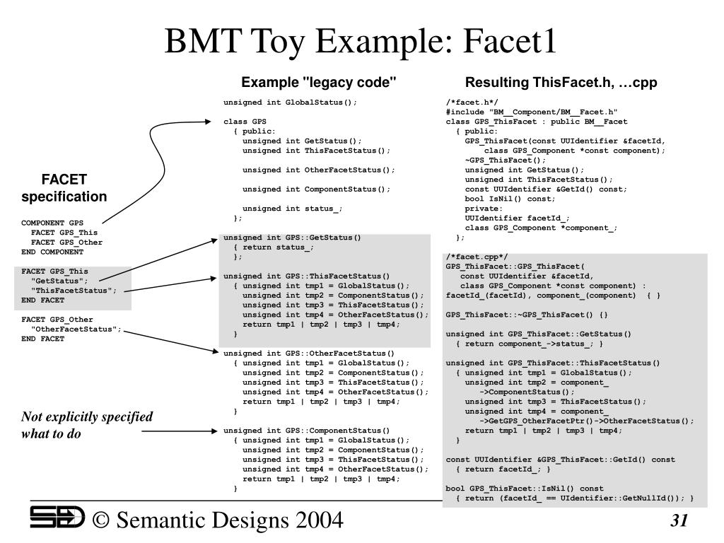 BMT Toy Example: Facet1