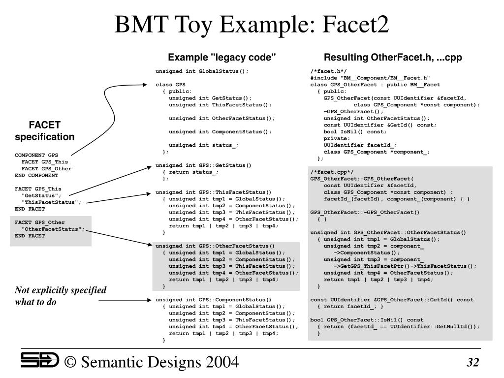 BMT Toy Example: Facet2