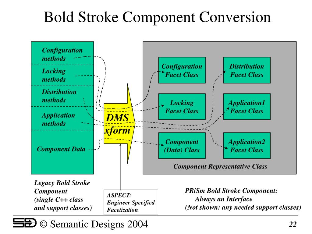 Bold Stroke Component Conversion