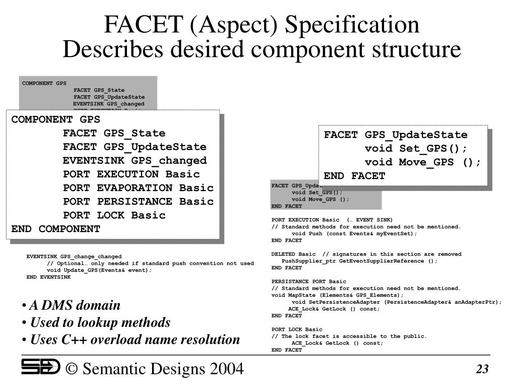 FACET (Aspect) Specification