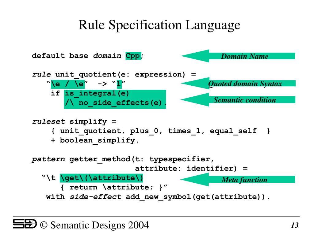 Rule Specification Language