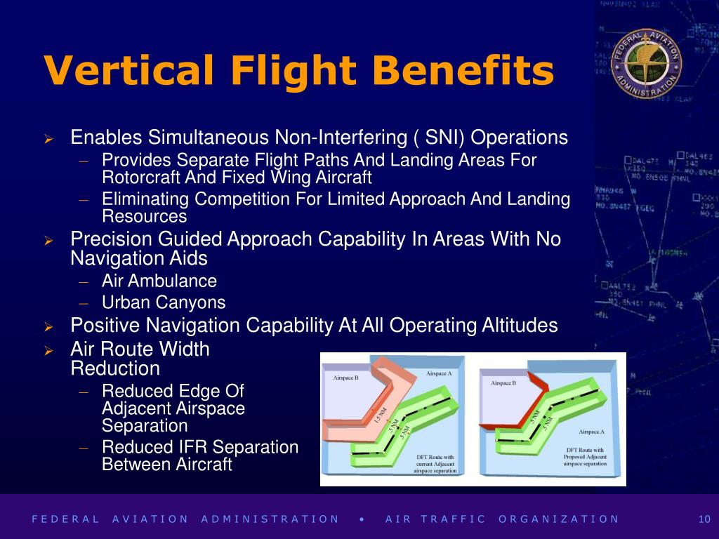 Vertical Flight Benefits