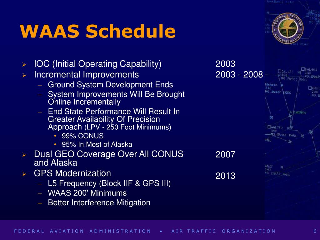 IOC (Initial Operating Capability)